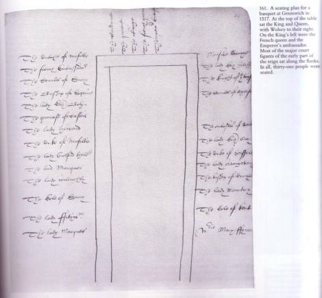 Seating Chart of the banquet at Greenwich on St. Thomas Day, 1517.